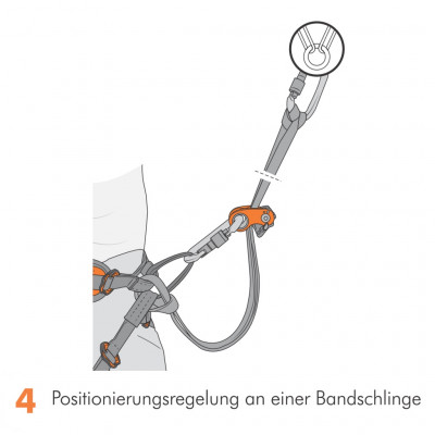 Bild 4 von Maximilian zu Climbing Technology - Rollnlock - Seilrolle