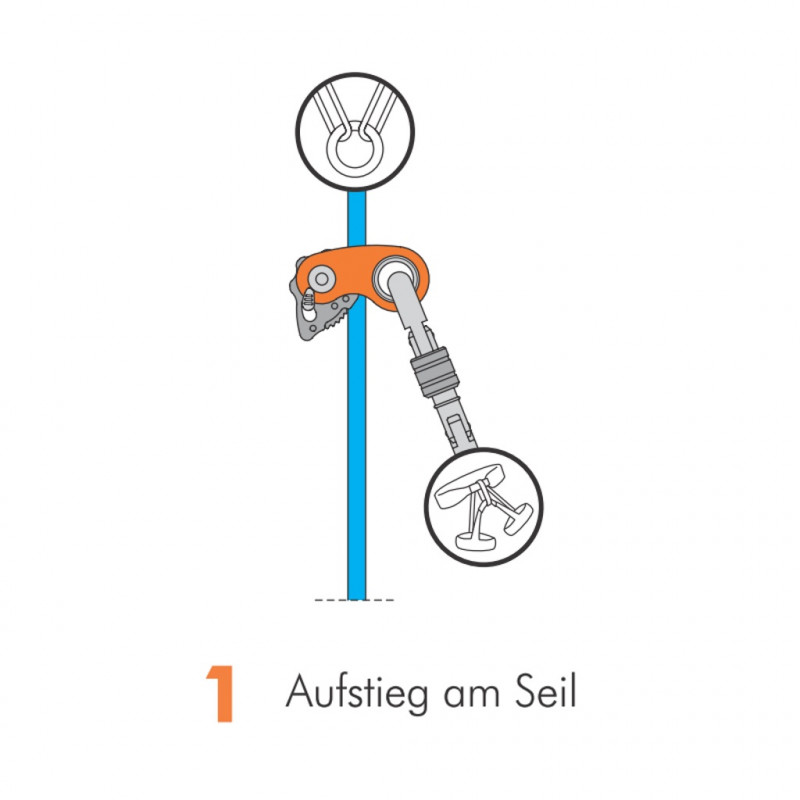 Bild 1 von Maximilian zu Climbing Technology - Rollnlock - Seilrolle