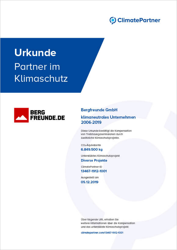 ClimatePartner Urkunde