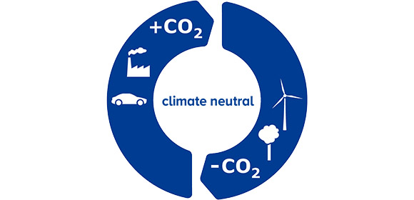 What does climate neutrality mean?