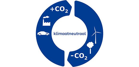 Was bedeutet eigentlich Klimaneutralität?